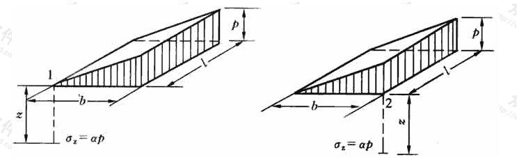 矩形面积上三角形分布荷载作用下的附加应力系数α与平均附加应力系数α