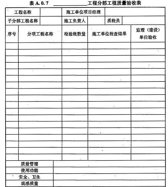 _______工程分部工程质量验收表