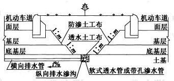 不铺面中央分隔带防排水系统示意图