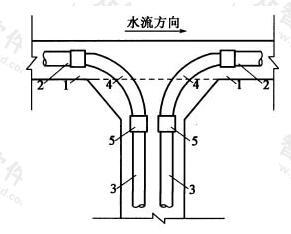 边缘排水系统出水管布置示意图