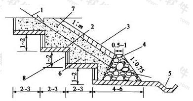 边坡渗沟布置和构造示意图(尺寸单位:m)