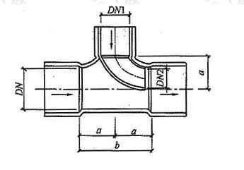 图3 导流三通