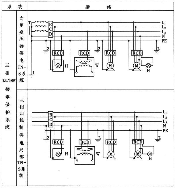 图8.2.14 漏电保护器使用接线方法示意