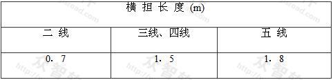 表7.1.8-3 横担长度选用