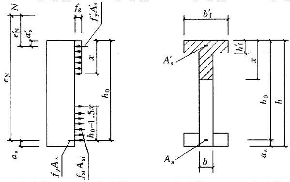T形截面偏心受压构件正截面承载力计算简图