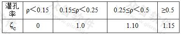 芯柱和构造柱参与工作系数