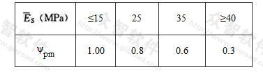 明德林应力公式方法计算桩基沉降经验系数ψpm