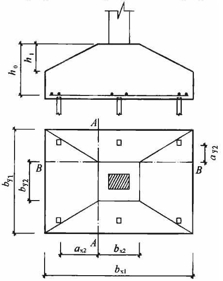 锥形承台受剪计算