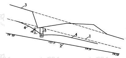 不透水层的横向坡度较陡时的渗沟流量计算