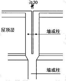 仅屋顶层设置伸缩缝(北京昆仑饭店实例)
