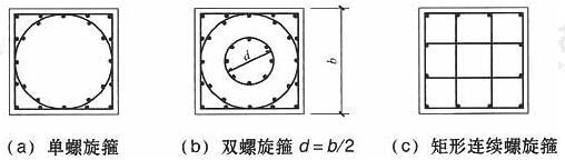 柱螺旋箍配筋示意