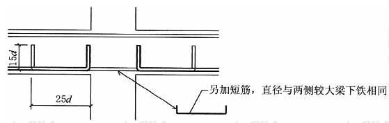 连续框架梁下部纵筋不在支座内锚固的做法