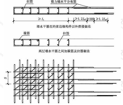 利用墙的水平分布筋代替约束边缘构件部分箍筋的做法