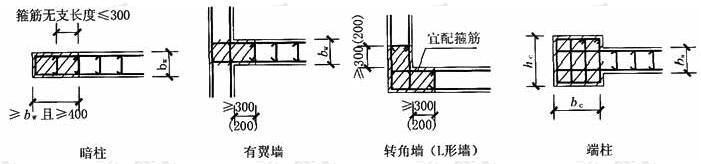 高层剪力墙结构的剪力墙构造边缘构件