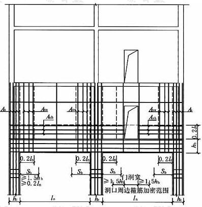 框支剪力墙典型配筋示意图
