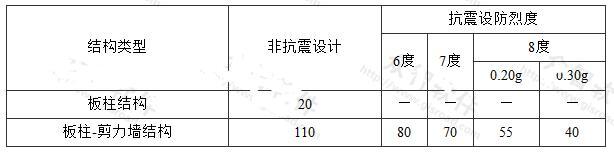 板柱结构及板柱-剪力墙结构的最大适用高度(m)