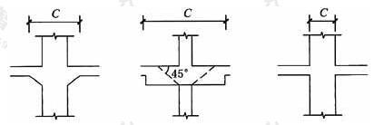 柱帽在计算弯矩方向的有效宽度