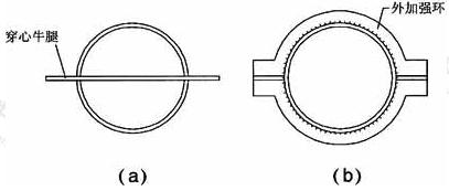 钢管混凝土柱剪力传递做法示意