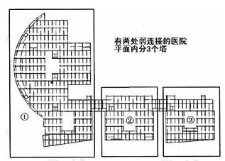 3塔平面图