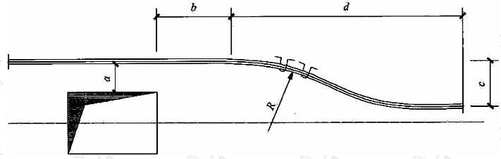 洞口无粘结预应力筋水平弯折要求