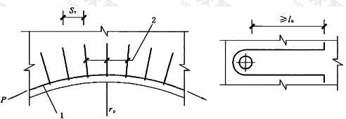 抗崩裂U形插筋构造示意