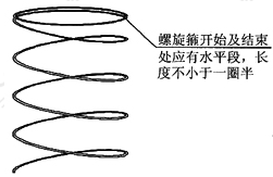 螺旋箍示意