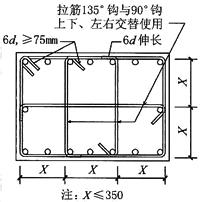 抗震设计时柱横向配筋示意(美国2008年规范)