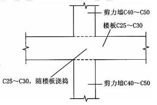剪力墙与楼板交接处混凝土施工示意简图