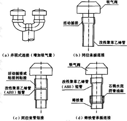 吸气阀连接方式