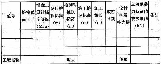 受检桩设计施工概况表