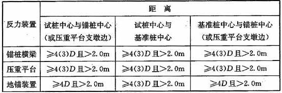 试桩、锚桩(或压重平台支墩边)和基准桩之间的中心距离