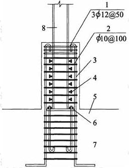 外包式柱脚基础