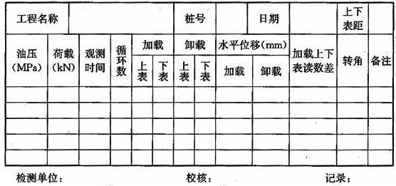 单桩水平静载试验记录表