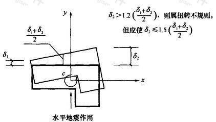 建筑结构平面的扭转不规则示例