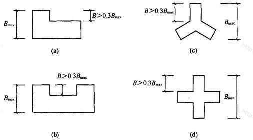 建筑结构平面的凸角或凹角不规则示例