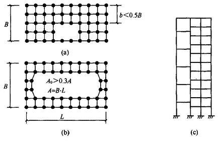 建筑结构平面的局部不连续示例(大开洞及错层)