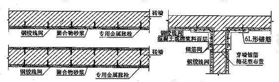 钢绞线网-聚合物砂浆加固砖墙示意