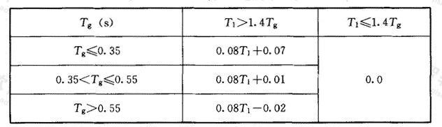 顶部附加地震作用系数