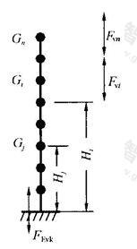 结构竖向地震作用计算简图
