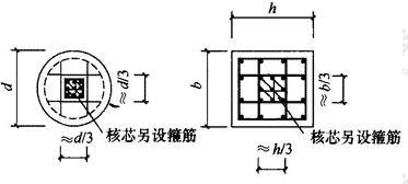 芯柱尺寸示意图