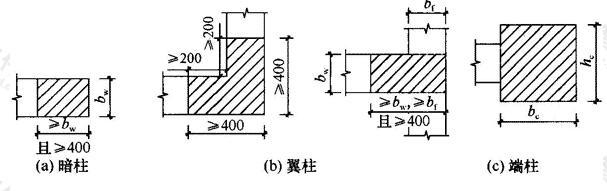 抗震墙的构造边缘构件范围