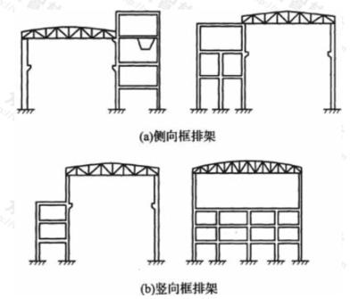 框排架结构厂房示意