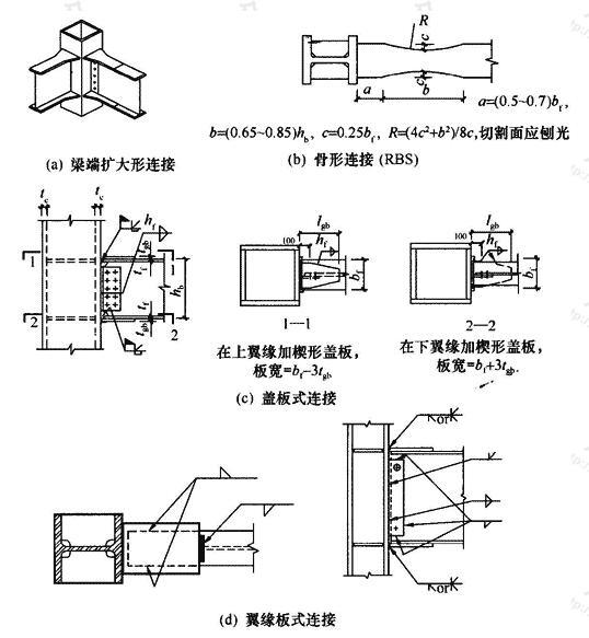 梁端扩大形连接、骨形连接、盖板式连接和翼缘板式连接