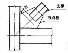 支撑端部节点板的构造示意图