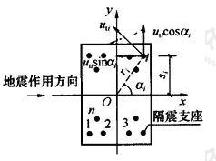 隔震层扭转计算简图