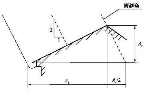 图2 屋面有效集水面积计算(b)
