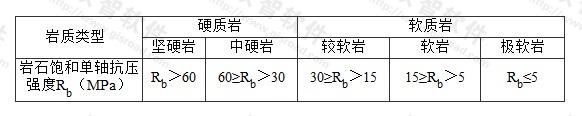 表N.0.3 岩质类型划分
