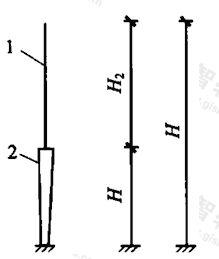 图5.5.4 安装在支座上的设备计算示意