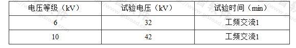 表B.1.6 绝缘试验电压及时间规定