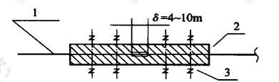 图B.2.5 环向紧固钢带连接